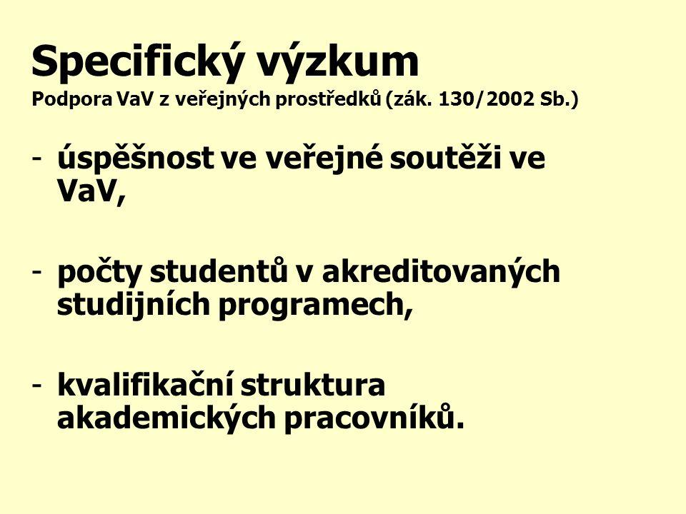Specifický výzkum Podpora VaV z veřejných prostředků (zák.