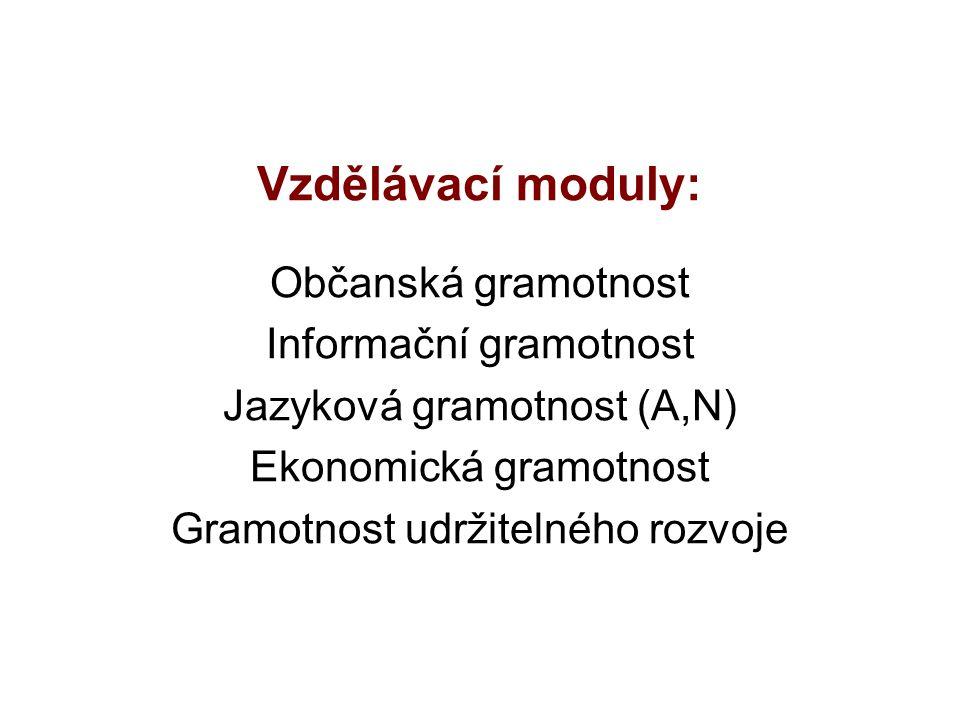 Vzdělávací moduly: Občanská gramotnost Informační gramotnost Jazyková gramotnost (A,N) Ekonomická gramotnost Gramotnost udržitelného rozvoje