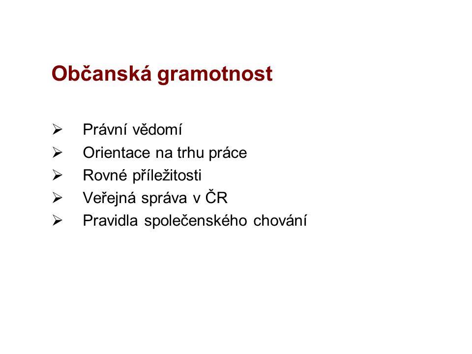 Občanská gramotnost  Právní vědomí  Orientace na trhu práce  Rovné příležitosti  Veřejná správa v ČR  Pravidla společenského chování