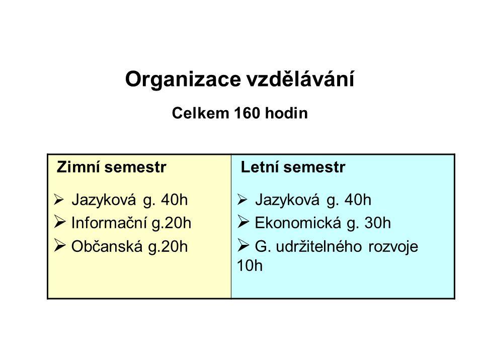 Organizace vzdělávání Celkem 160 hodin Zimní semestr  Jazyková g.