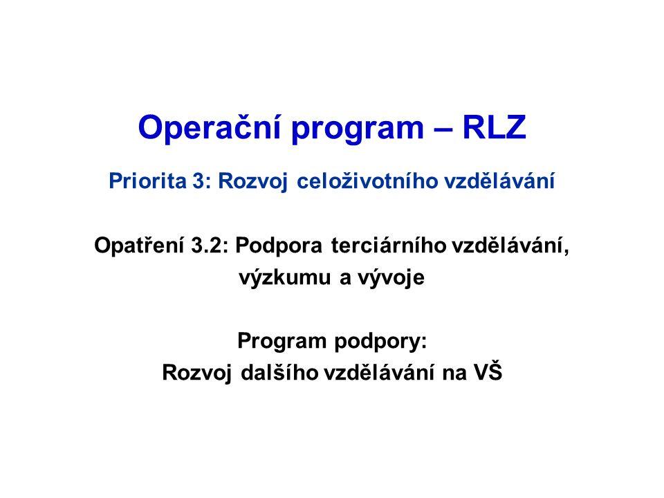 Operační program – RLZ Priorita 3: Rozvoj celoživotního vzdělávání Opatření 3.2: Podpora terciárního vzdělávání, výzkumu a vývoje Program podpory: Rozvoj dalšího vzdělávání na VŠ