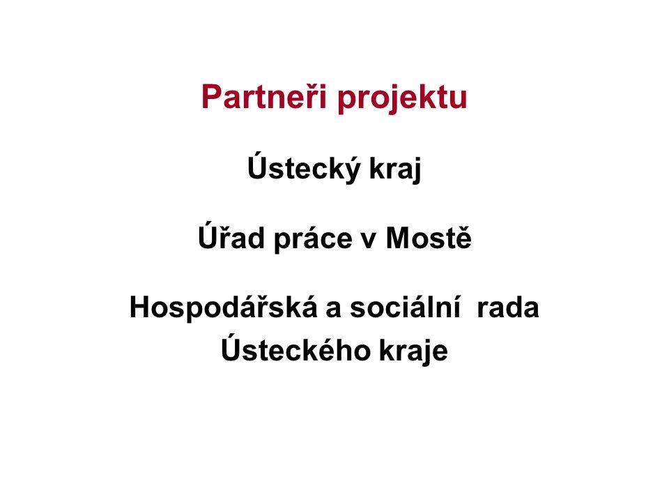 Partneři projektu Ústecký kraj Úřad práce v Mostě Hospodářská a sociální rada Ústeckého kraje