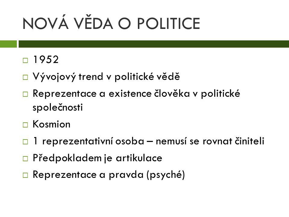 NOVÁ VĚDA O POLITICE  1952  Vývojový trend v politické vědě  Reprezentace a existence člověka v politické společnosti  Kosmion  1 reprezentativní