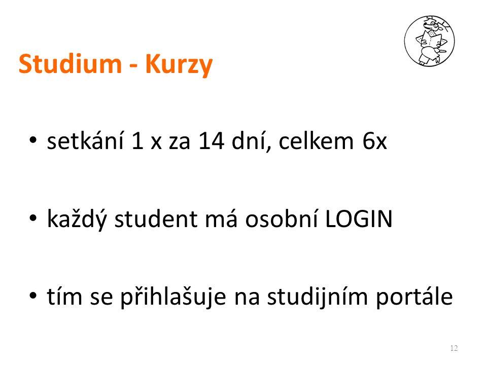 Studium - Kurzy setkání 1 x za 14 dní, celkem 6x každý student má osobní LOGIN tím se přihlašuje na studijním portále 12