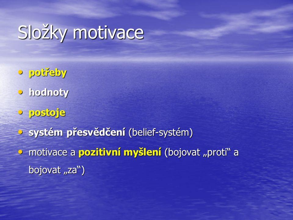 """Složky motivace potřeby potřeby hodnoty hodnoty postoje postoje systém přesvědčení (belief-systém) systém přesvědčení (belief-systém) motivace a pozitivní myšlení (bojovat """"proti a bojovat """"za ) motivace a pozitivní myšlení (bojovat """"proti a bojovat """"za )"""