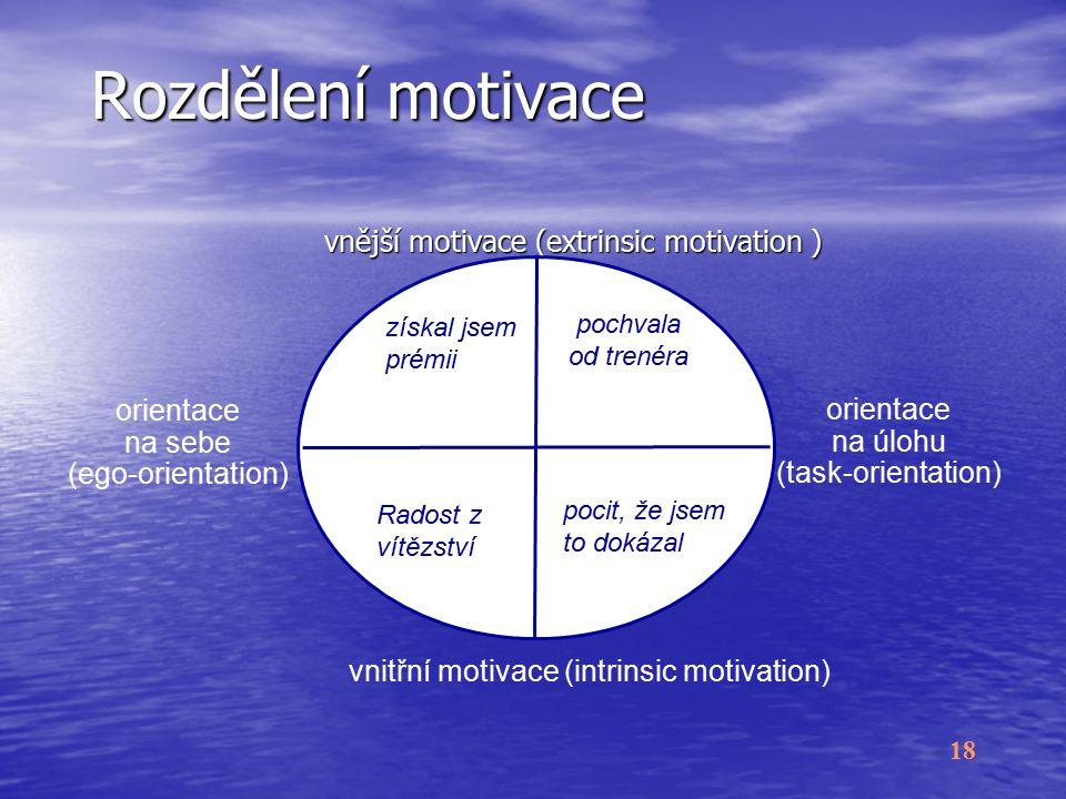 18 Rozdělení motivace vnější motivace (extrinsic motivation ) orientace na úlohu (task-orientation) Vnútorná motivácia Vnútorná motivácia týka sa hodnôt týka sa hodnôt odoláva zmene odoláva zmene je trvalá je trvalá je flexibilná je flexibilná orientace na sebe (ego-orientation) vnitřní motivace (intrinsic motivation) pochvala od trenéra Radost z vítězství pocit, že jsem to dokázal získal jsem prémii