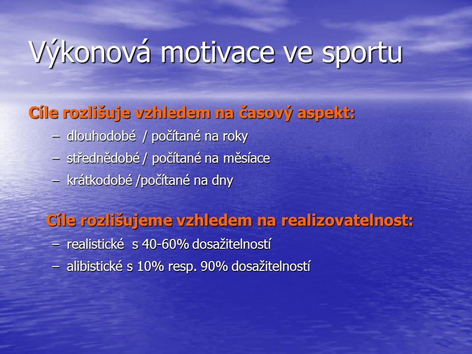 Výkonová motivace ve sportu Cíle rozlišuje vzhledem na časový aspekt: –dlouhodobé / počítané na roky –střednědobé / počítané na měsíace –krátkodobé /počítané na dny Cíle rozlišujeme vzhledem na realizovatelnost: –realistické s 40-60% dosažitelností –alibistické s 10% resp.