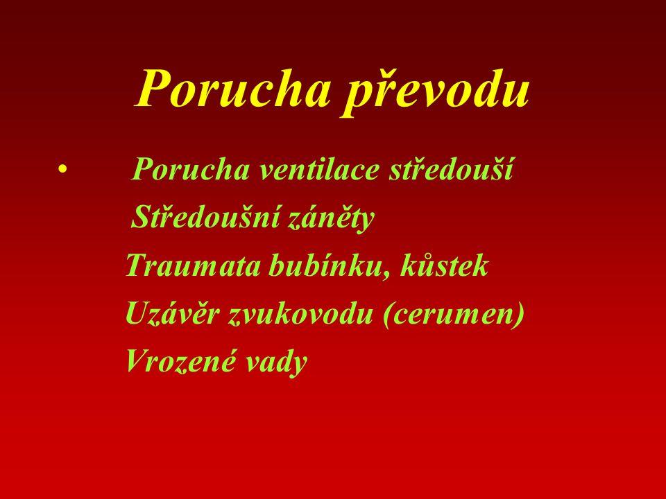 Porucha převodu Porucha ventilace středouší Středoušní záněty Traumata bubínku, kůstek Uzávěr zvukovodu (cerumen) Vrozené vady