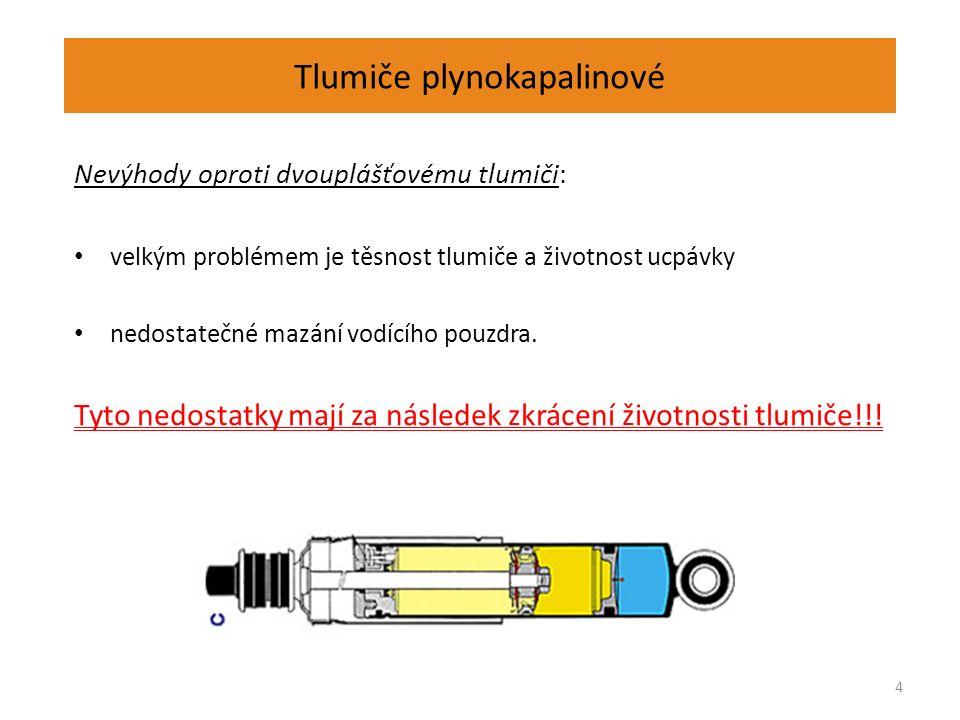 Tlumiče plynokapalinové 5 Schéma vysokotlakého jedno- plášťového a dvouplášťového nízkotlakého tlumiče.