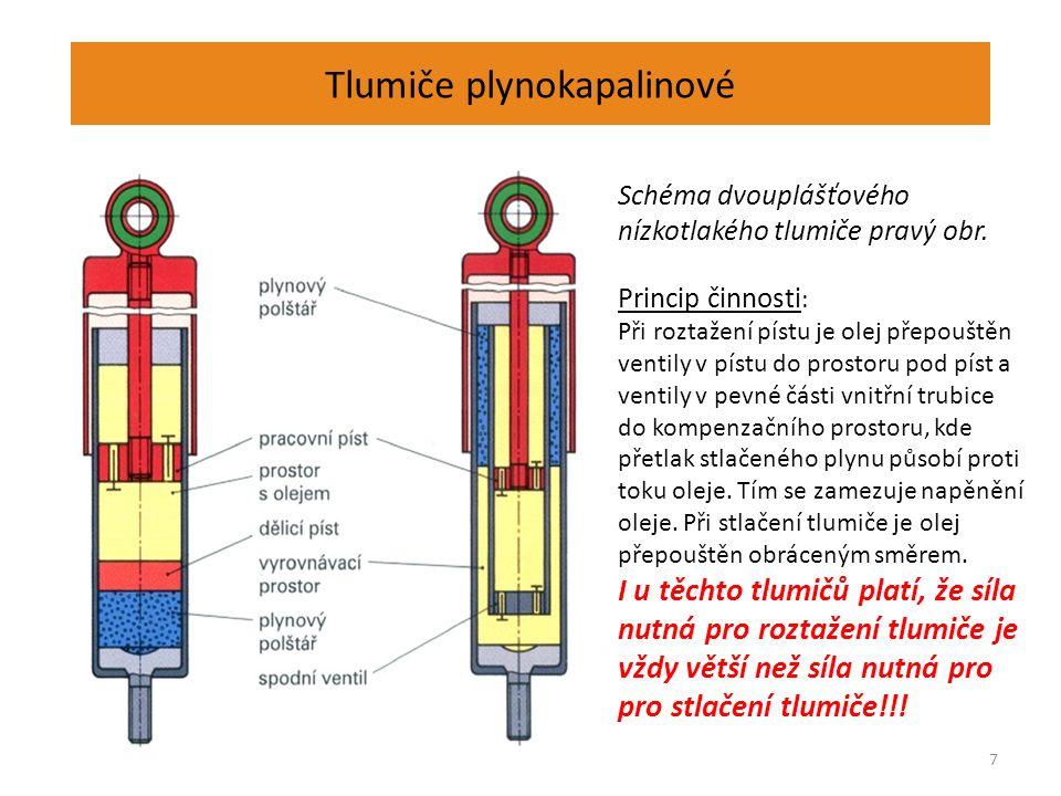 Tlumiče plynokapalinové 7 Schéma dvouplášťového nízkotlakého tlumiče pravý obr.