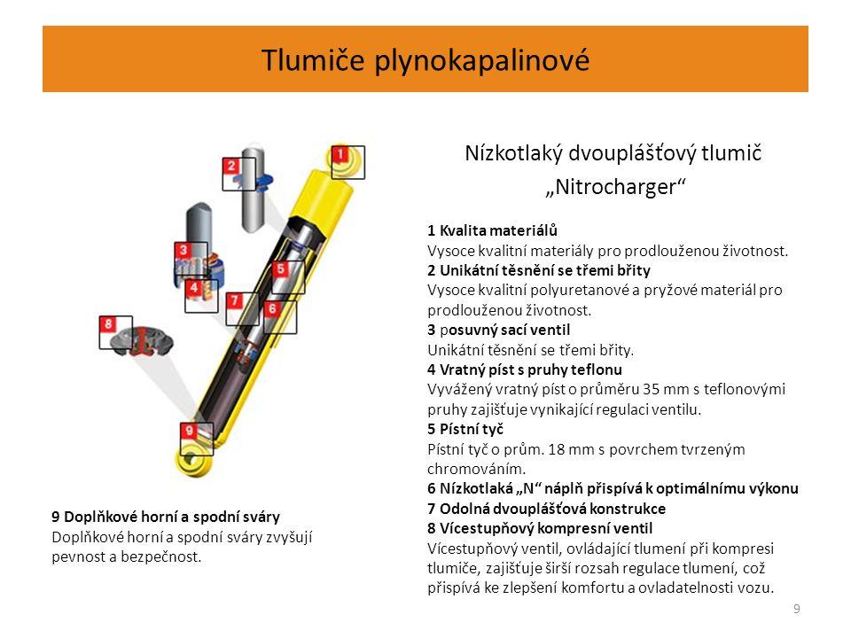 Tlumiče plynokapalinové 10 Plynokapalinové nízkotlaké tlumiče pro přední nápravu Mc Pharson a pro zadní nápravy Výrobce KAYABA