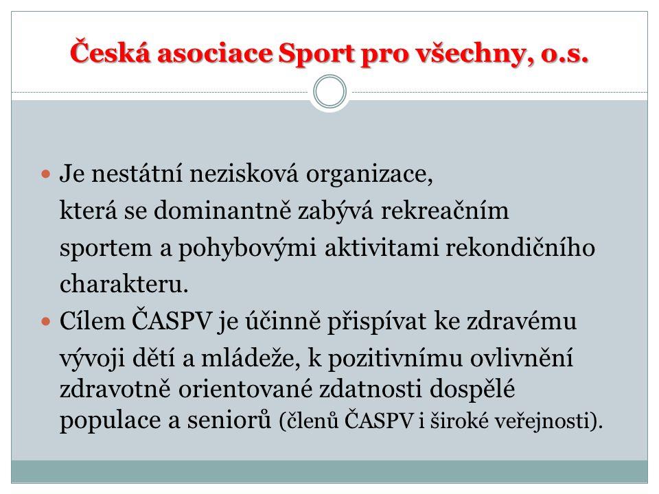 Česká asociace Sport pro všechny, o.s.