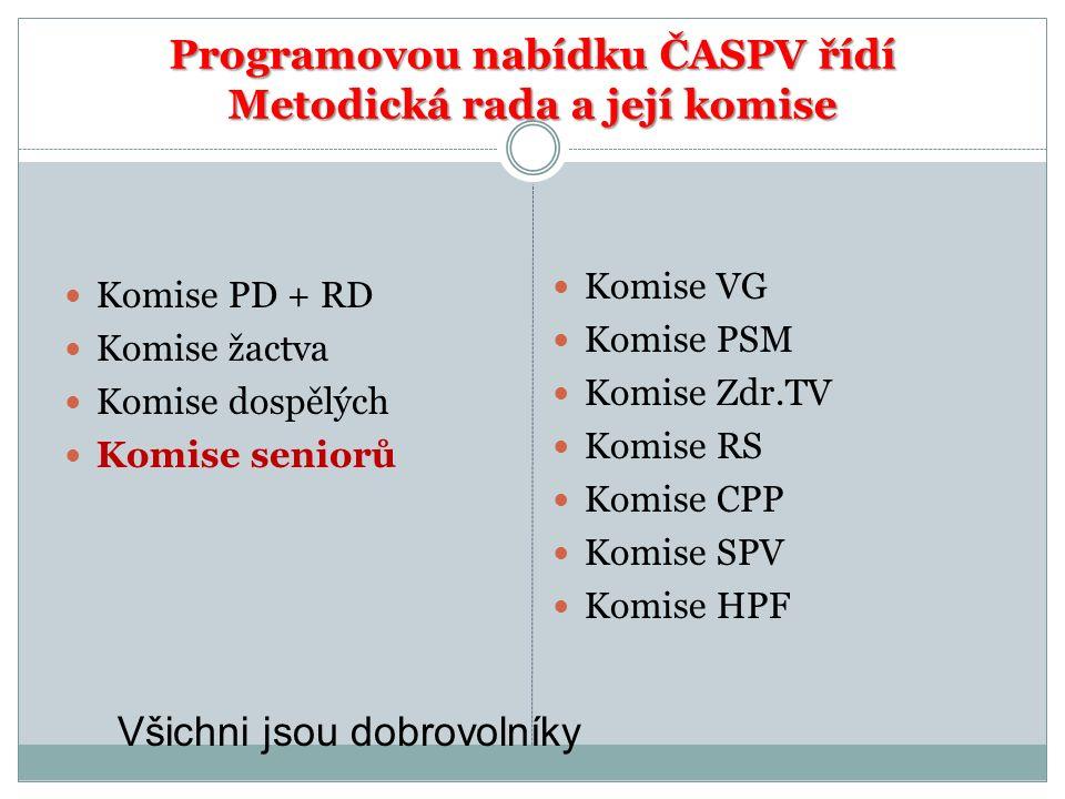 Programovou nabídku ČASPV řídí Metodická rada a její komise Komise PD + RD Komise žactva Komise dospělých Komise seniorů Komise VG Komise PSM Komise Zdr.TV Komise RS Komise CPP Komise SPV Komise HPF Všichni jsou dobrovolníky