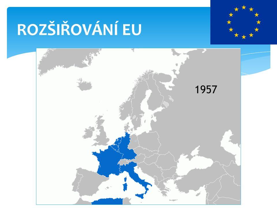 ROZŠIŘOVÁNÍ EU