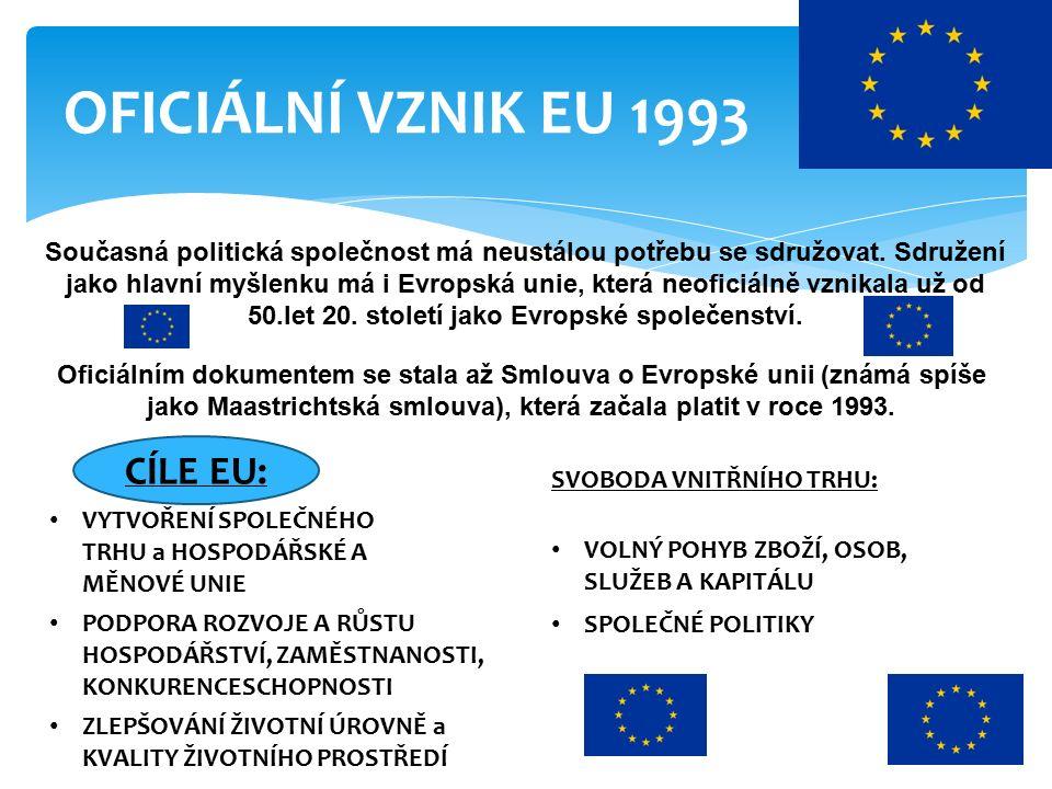OFICIÁLNÍ VZNIK EU 1993 Současná politická společnost má neustálou potřebu se sdružovat.
