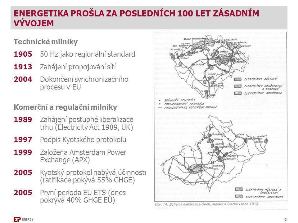 ENERGETIKA PROŠLA ZA POSLEDNÍCH 100 LET ZÁSADNÍM VÝVOJEM Technické milníky 190550 Hz jako regionální standard 1913Zahájení propojování sítí 2004Dokončení synchronizačního procesu v EU Komerční a regulační milníky 1989Zahájení postupné liberalizace trhu (Electricity Act 1989, UK) 1997Podpis Kyotského protokolu 1999Založena Amsterdam Power Exchange (APX) 2005Kyotský protokol nabývá účinnosti (ratifikace pokývá 55% GHGE) 2005První perioda EU ETS (dnes pokrývá 40% GHGE EU) 2