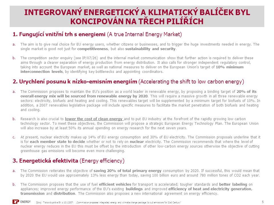 INTEGROVANÝ ENERGETICKÝ A KLIMATICKÝ BALÍČEK BYL KONCIPOVÁN NA TŘECH PILÍŘÍCH 1.