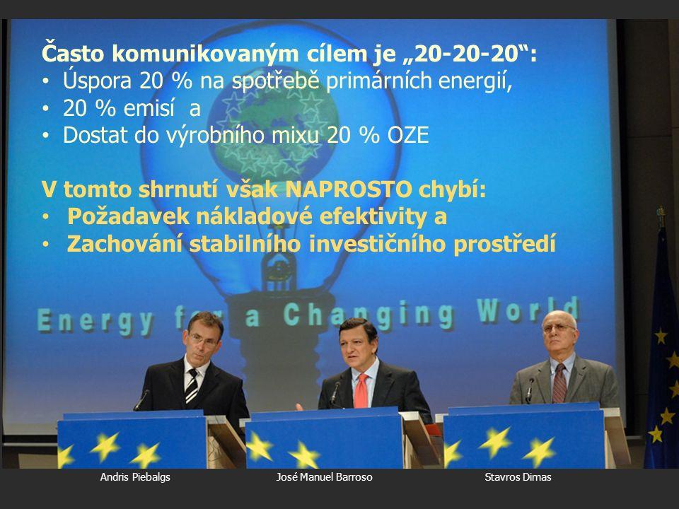 """Andris Piebalgs Často komunikovaným cílem je """"20-20-20 : Úspora 20 % na spotřebě primárních energií, 20 % emisí a Dostat do výrobního mixu 20 % OZE V tomto shrnutí však NAPROSTO chybí: Požadavek nákladové efektivity a Zachování stabilního investičního prostředí Andris PiebalgsJosé Manuel BarrosoStavros Dimas"""