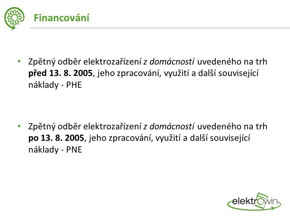 Financování Zpětný odběr elektrozařízení z domácností uvedeného na trh před 13.