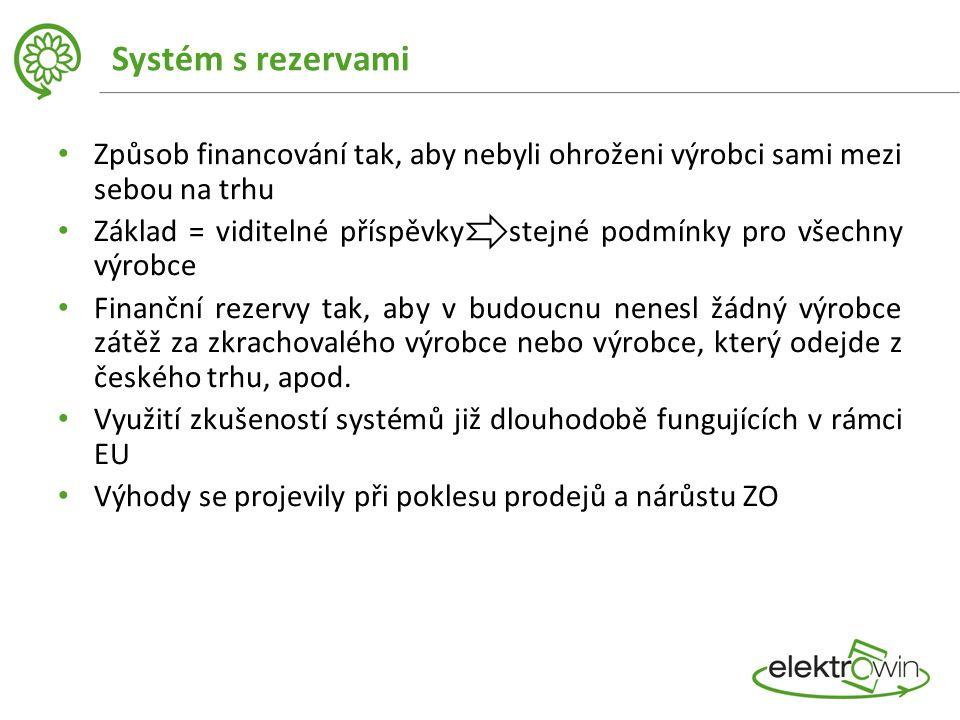 Systém s rezervami Způsob financování tak, aby nebyli ohroženi výrobci sami mezi sebou na trhu Základ = viditelné příspěvky stejné podmínky pro všechny výrobce Finanční rezervy tak, aby v budoucnu nenesl žádný výrobce zátěž za zkrachovalého výrobce nebo výrobce, který odejde z českého trhu, apod.