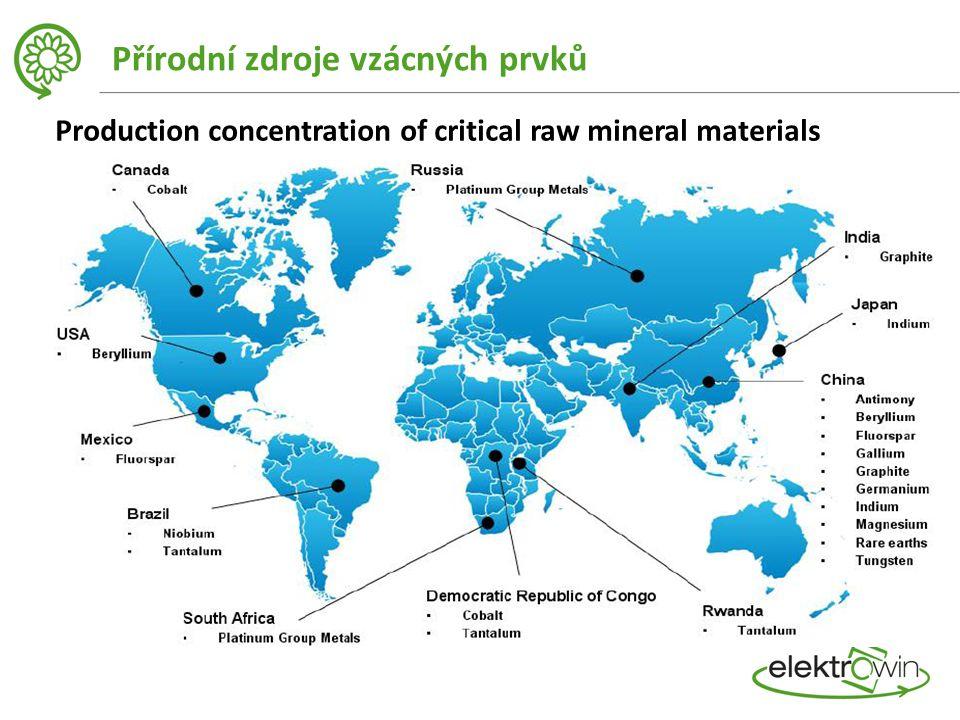Přírodní zdroje vzácných prvků Production concentration of critical raw mineral materials