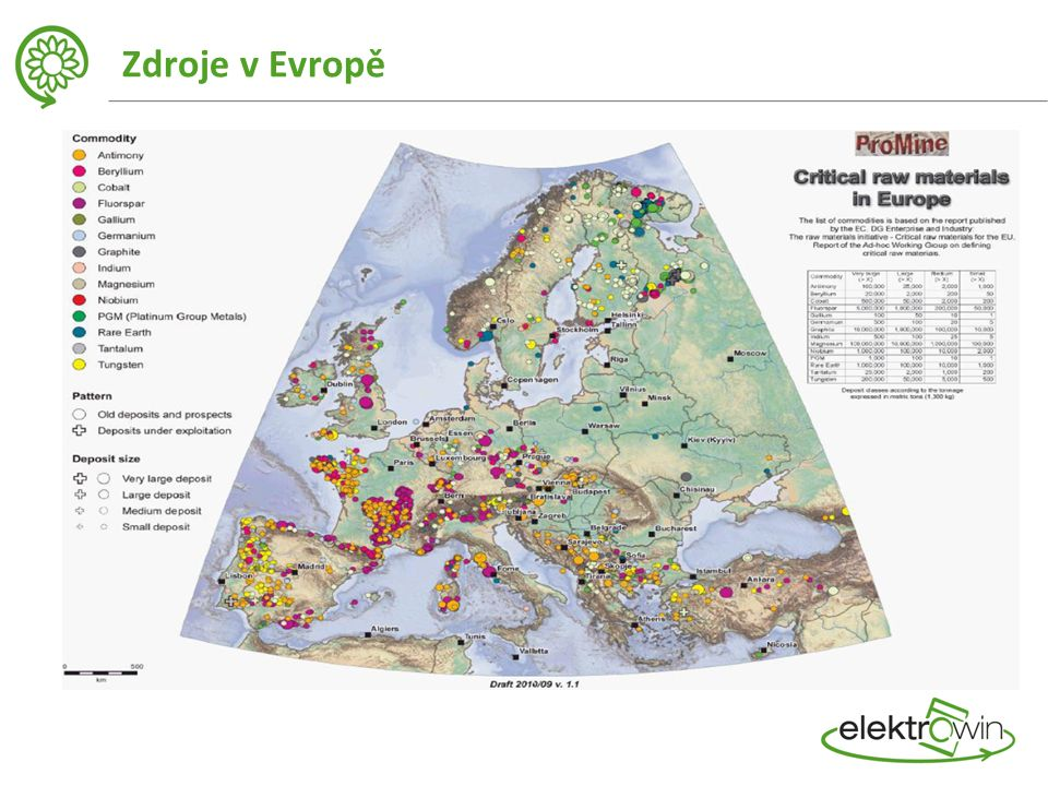 Zdroje v Evropě