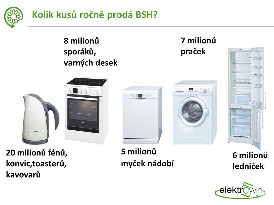 Kolik kusů ročně prodá BSH.