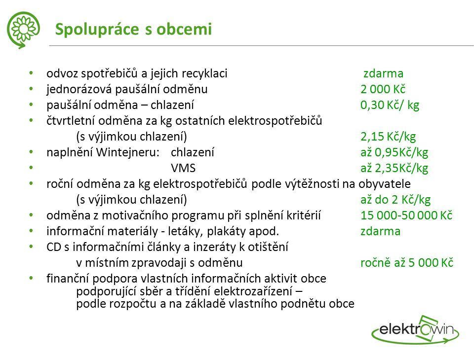 Spolupráce s obcemi odvoz spotřebičů a jejich recyklaci zdarma jednorázová paušální odměnu2 000 Kč paušální odměna – chlazení0,30 Kč/ kg čtvrtletní odměna za kg ostatních elektrospotřebičů (s výjimkou chlazení) 2,15 Kč/kg naplnění Wintejneru: chlazeníaž 0,95Kč/kg VMSaž 2,35Kč/kg roční odměna za kg elektrospotřebičů podle výtěžnosti na obyvatele (s výjimkou chlazení) až do 2 Kč/kg odměna z motivačního programu při splnění kritérií 15 000-50 000 Kč informační materiály - letáky, plakáty apod.