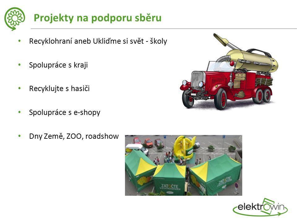 Projekty na podporu sběru Recyklohraní aneb Ukliďme si svět - školy Spolupráce s kraji Recyklujte s hasiči Spolupráce s e-shopy Dny Země, ZOO, roadshow