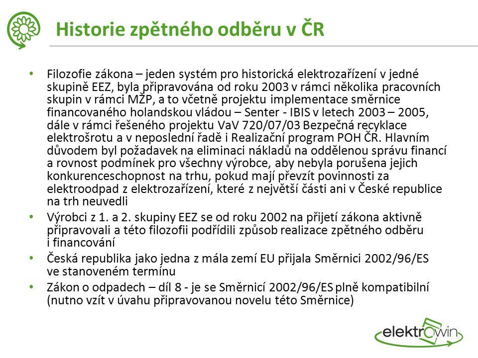 Model financování ZO a stav rezerv na zpracování EZZ