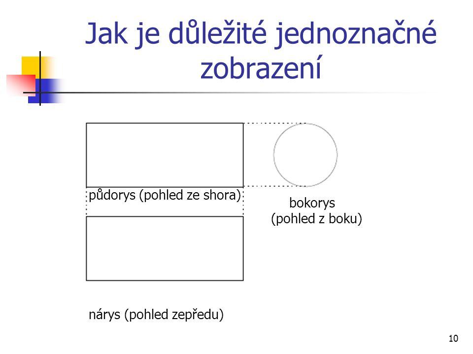 10 Jak je důležité jednoznačné zobrazení půdorys (pohled ze shora) nárys (pohled zepředu) bokorys (pohled z boku)