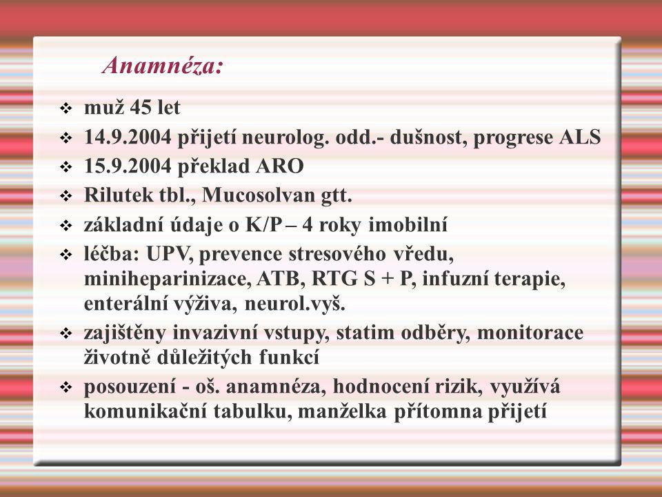 Anamnéza:  muž 45 let  14.9.2004 přijetí neurolog.