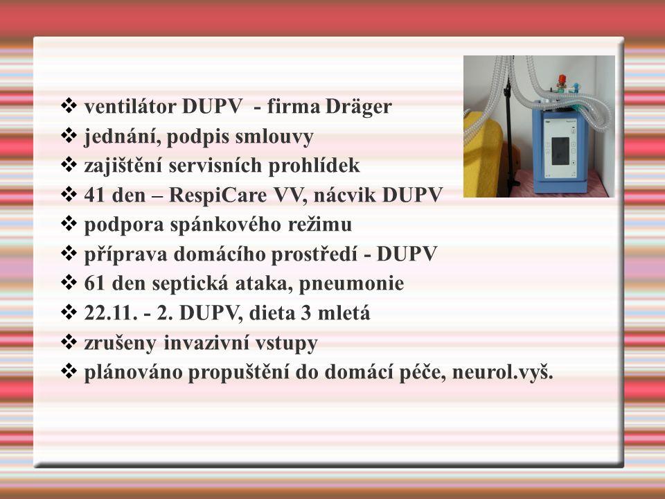  ventilátor DUPV - firma Dräger  jednání, podpis smlouvy  zajištění servisních prohlídek  41 den – RespiCare VV, nácvik DUPV  podpora spánkového režimu  příprava domácího prostředí - DUPV  61 den septická ataka, pneumonie  22.11.