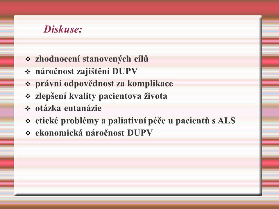 Diskuse:  zhodnocení stanovených cílů  náročnost zajištění DUPV  právní odpovědnost za komplikace  zlepšení kvality pacientova života  otázka eutanázie  etické problémy a paliativní péče u pacientů s ALS  ekonomická náročnost DUPV