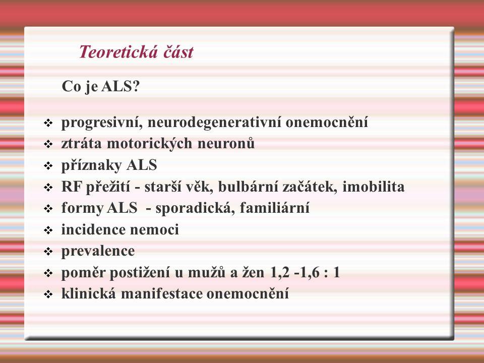 Teoretická část Co je ALS.