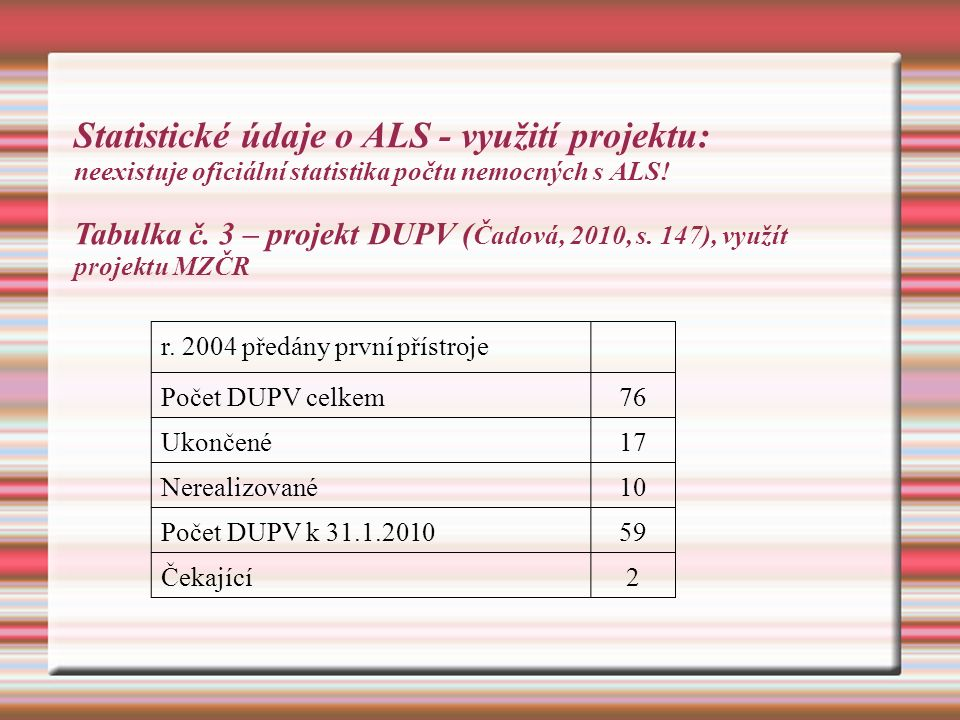 Statistické údaje o ALS - využití projektu: neexistuje oficiální statistika počtu nemocných s ALS.