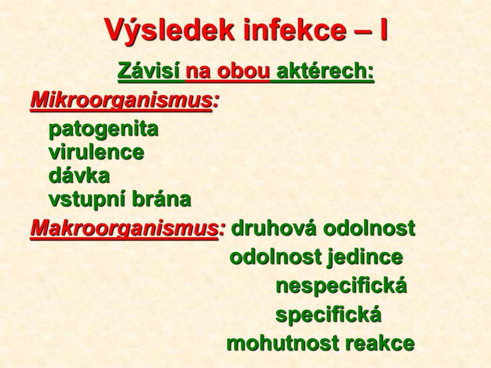 Výsledek infekce – I Závisí na obou aktérech: Mikroorganismus: patogenita virulence dávka vstupní brána Makroorganismus: druhová odolnost odolnost jedince odolnost jedincenespecifickáspecifická mohutnost reakce