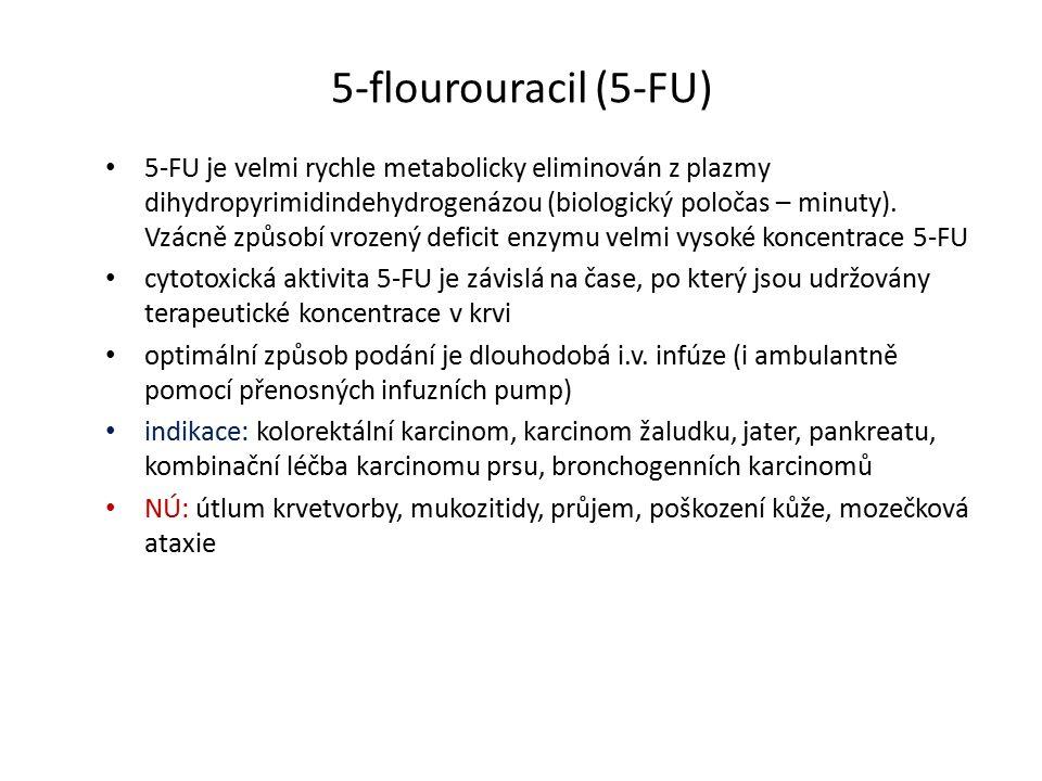 5-flourouracil (5-FU) 5-FU je velmi rychle metabolicky eliminován z plazmy dihydropyrimidindehydrogenázou (biologický poločas – minuty).