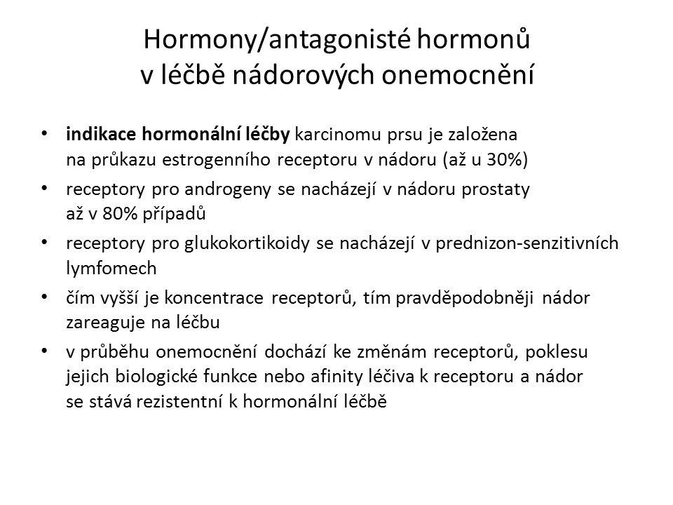 Hormony/antagonisté hormonů v léčbě nádorových onemocnění indikace hormonální léčby karcinomu prsu je založena na průkazu estrogenního receptoru v nádoru (až u 30%) receptory pro androgeny se nacházejí v nádoru prostaty až v 80% případů receptory pro glukokortikoidy se nacházejí v prednizon-senzitivních lymfomech čím vyšší je koncentrace receptorů, tím pravděpodobněji nádor zareaguje na léčbu v průběhu onemocnění dochází ke změnám receptorů, poklesu jejich biologické funkce nebo afinity léčiva k receptoru a nádor se stává rezistentní k hormonální léčbě