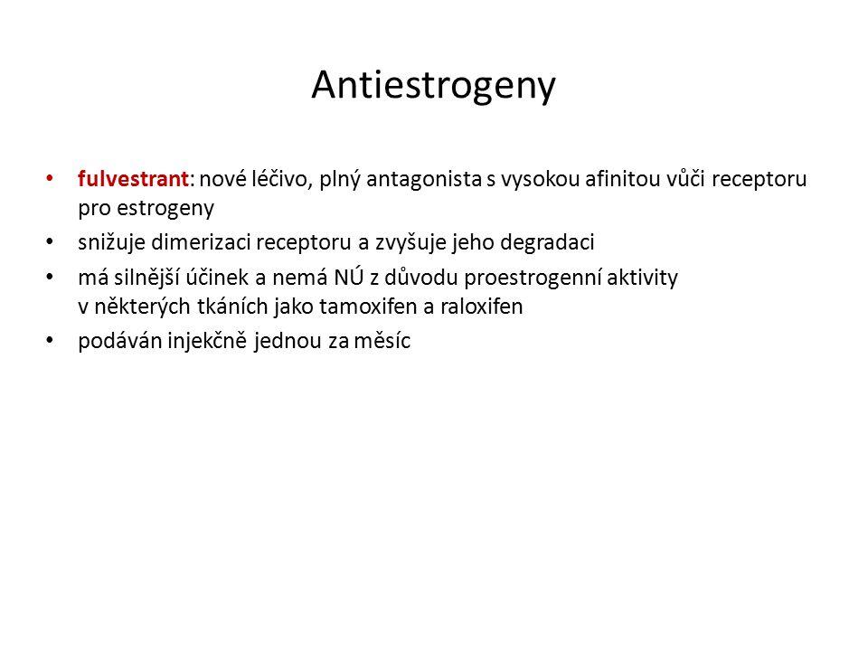 Antiestrogeny fulvestrant: nové léčivo, plný antagonista s vysokou afinitou vůči receptoru pro estrogeny snižuje dimerizaci receptoru a zvyšuje jeho degradaci má silnější účinek a nemá NÚ z důvodu proestrogenní aktivity v některých tkáních jako tamoxifen a raloxifen podáván injekčně jednou za měsíc