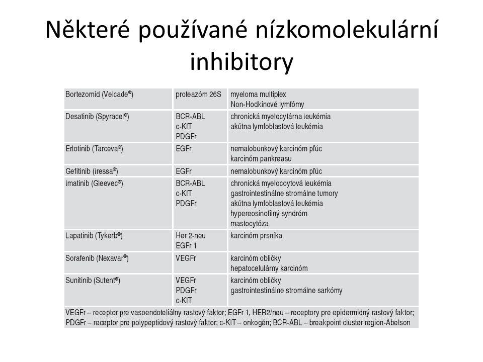 Některé používané nízkomolekulární inhibitory