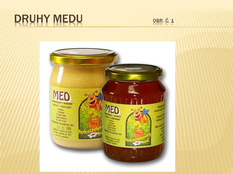  Med rozlišujeme podle druhu nektaru nebo sladké šťávy, ze kterých byl med získán.