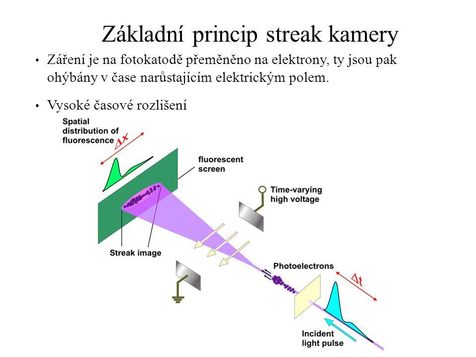 Základní princip streak kamery Záření je na fotokatodě přeměněno na elektrony, ty jsou pak ohýbány v čase narůstajícím elektrickým polem.