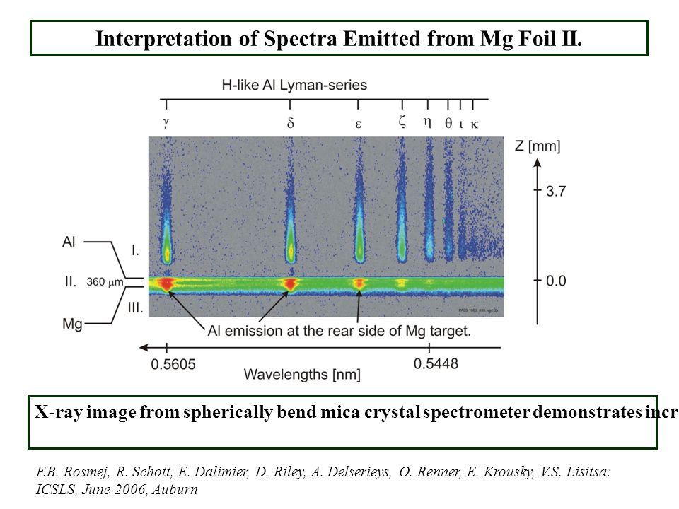 Interpretation of Spectra Emitted from Mg Foil II.