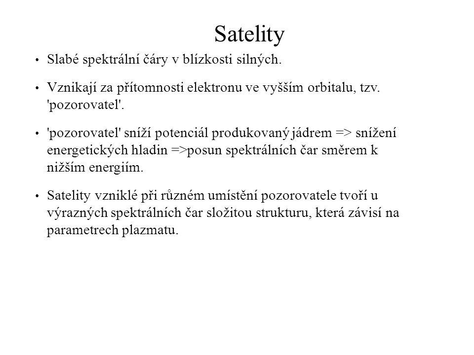 Satelity Slabé spektrální čáry v blízkosti silných.
