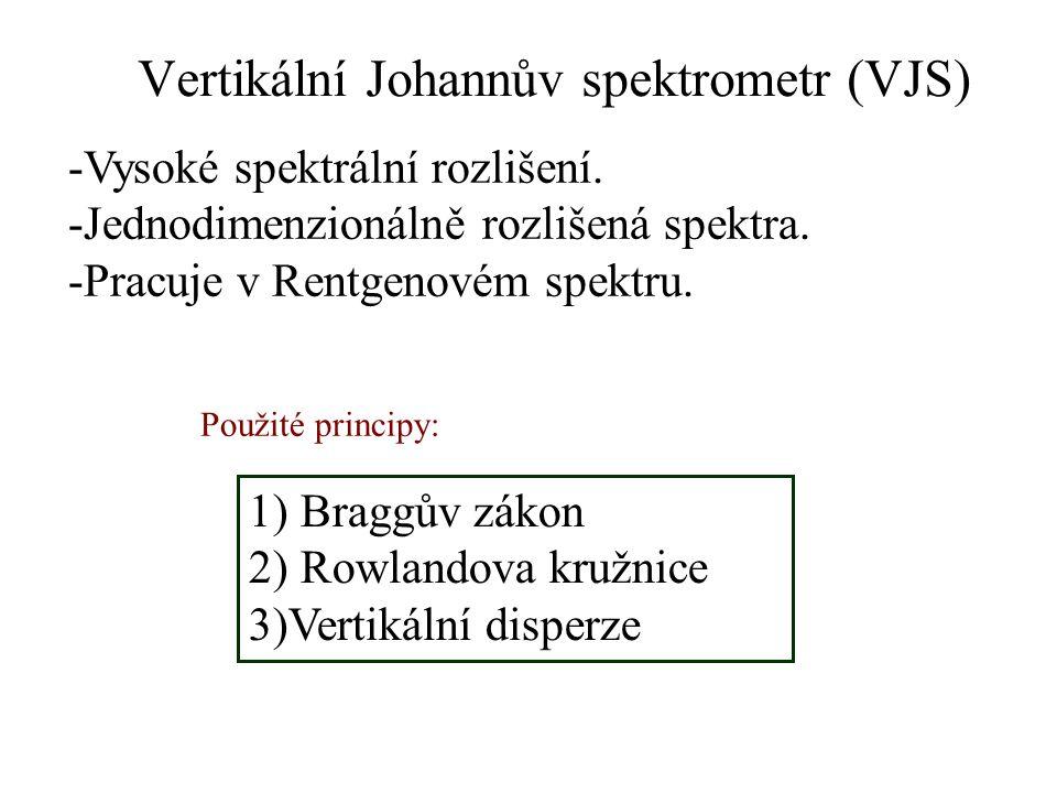 Vertikální Johannův spektrometr (VJS) 1) Braggův zákon 2) Rowlandova kružnice 3)Vertikální disperze Použité principy: -Vysoké spektrální rozlišení.