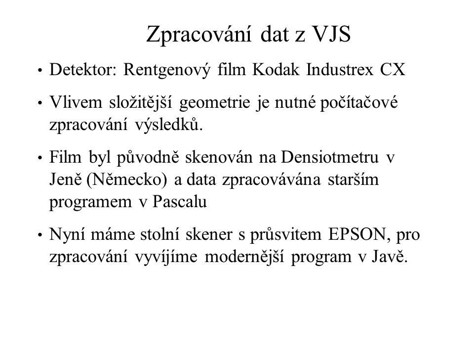 Zpracování dat z VJS Detektor: Rentgenový film Kodak Industrex CX Vlivem složitější geometrie je nutné počítačové zpracování výsledků.