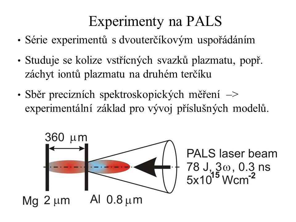 Experimenty na PALS Série experimentů s dvouterčíkovým uspořádáním Studuje se kolize vstřícných svazků plazmatu, popř.