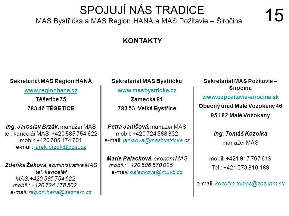 KONTAKTY 15 Sekretariát MAS Region HANÁ www.regionhana.cz Těšetice 75 783 46 TĚŠETICE Ing. Jaroslav Brzák, manažer MAS tel. kancelář MAS: +420 585 754
