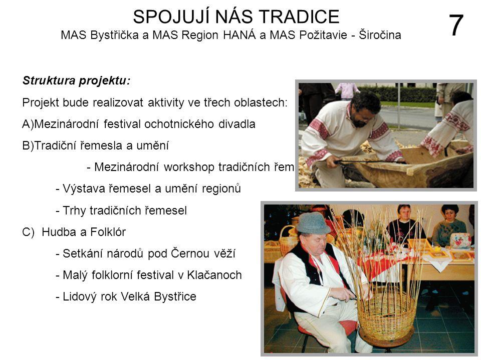 Struktura projektu: Projekt bude realizovat aktivity ve třech oblastech: A)Mezinárodní festival ochotnického divadla B)Tradiční řemesla a umění - Mezi